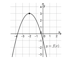Matemática Clases Particulares